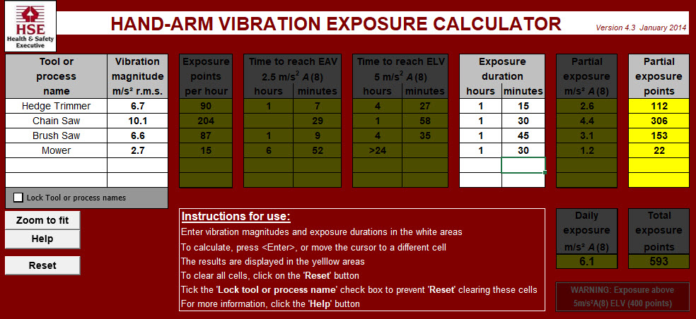Table 2 – Daily exposure points for tool operation after reorganisation through 'job rotation'